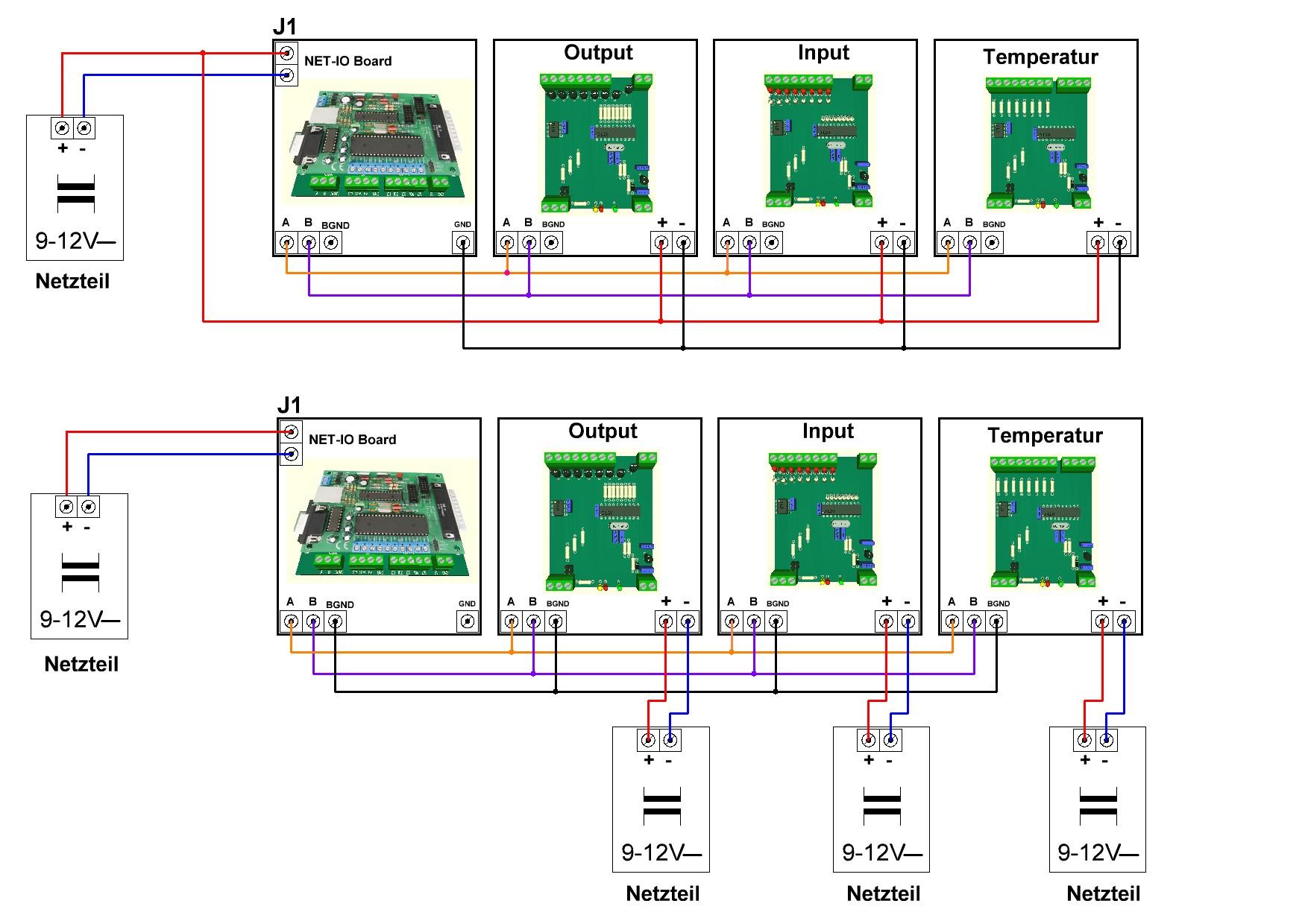 Elektronik2000.de Forum | Bus Verkabelung